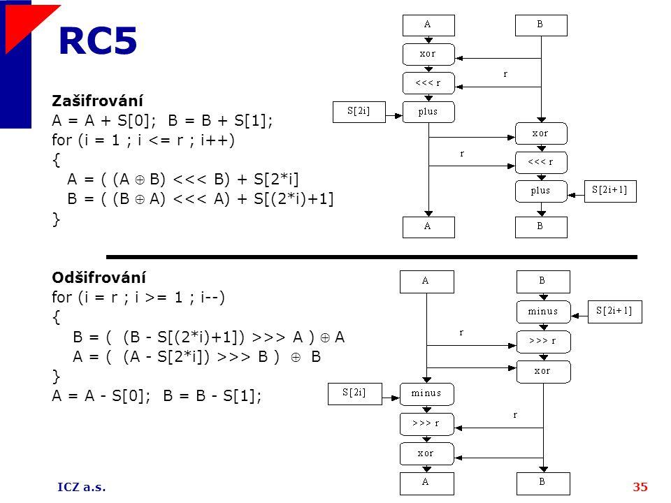 RC5 Zašifrování A = A + S[0]; B = B + S[1];